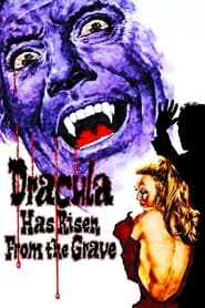 Streaming sources for Dracula Has Risen from the Grave