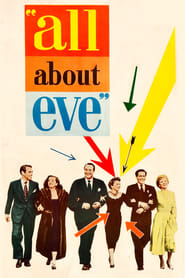 Streaming sources for All About Eve